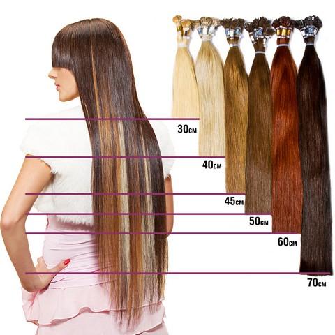 Длина волос для наращивания