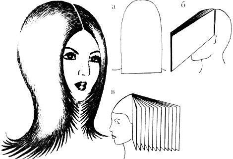 Схема стрижки лесенка Технология стрижки лесенка
