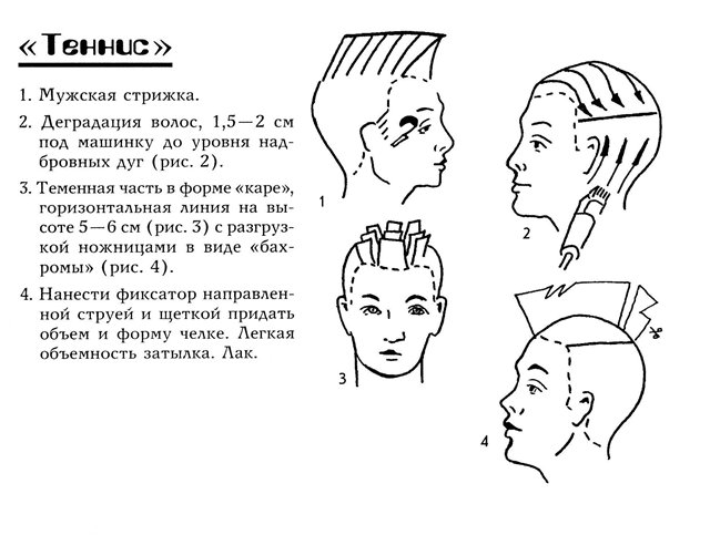 Схема исполнения стрижки