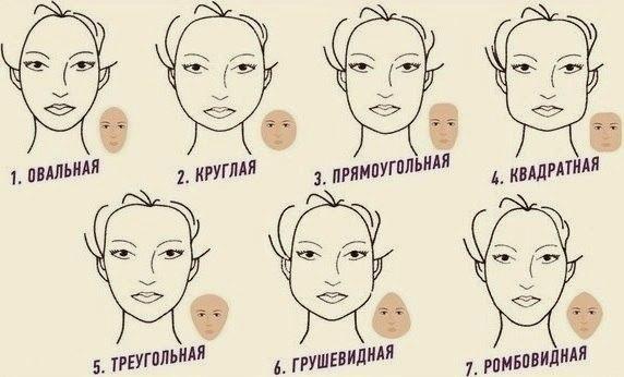 Подобрать причёску по форме лица онлайн