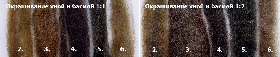 Окрашивание седых волос хной и басмой