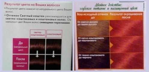Информация на упаковке с краской для волос